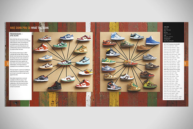 Sneakers- The Complete Limited Editions Guide 5