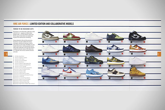 Sneakers- The Complete Limited Editions Guide 6