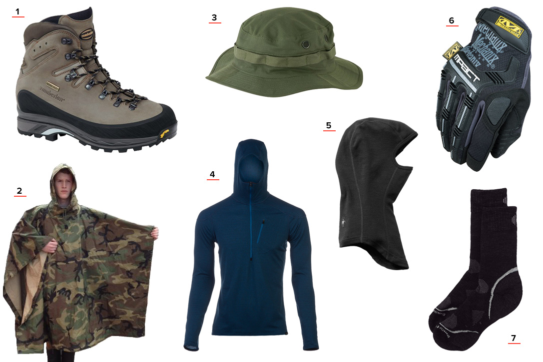 Clothing Bug Out Bag