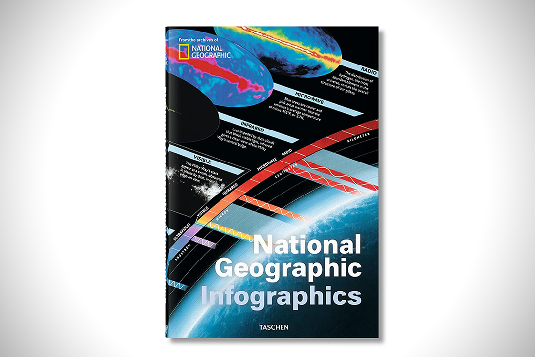 National Geographic Infographics Collection