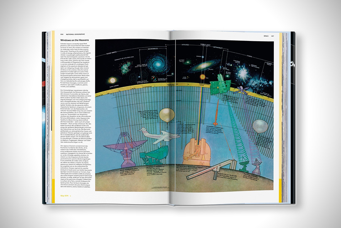 National Geographic Infographics Collection 6
