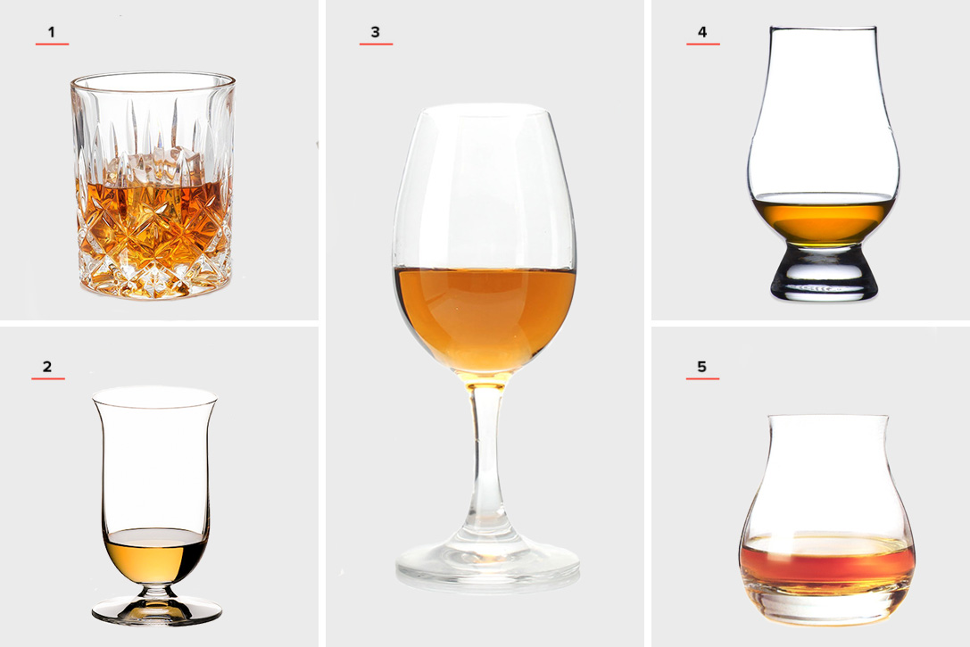 What and how to drink whiskey 81