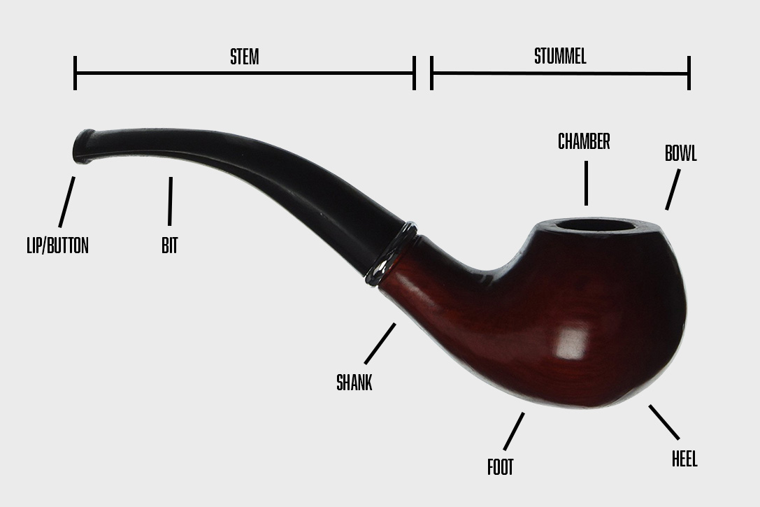 Primer: How To Smoke A Tobacco Pipe | HiConsumption