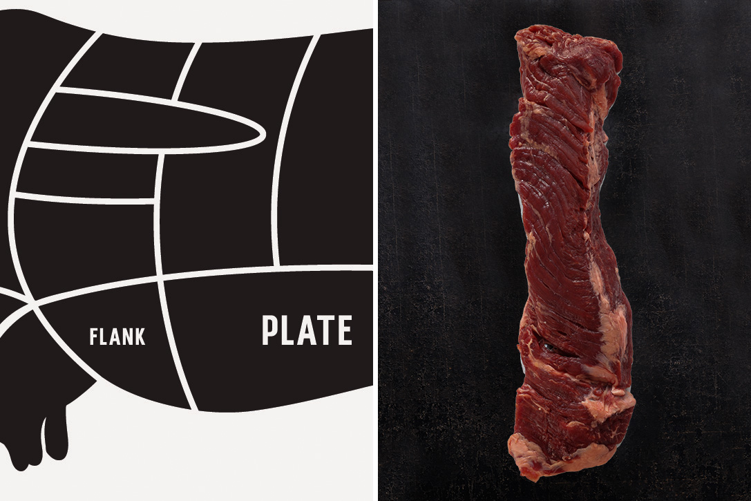 Flank and Plate Beef Cuts